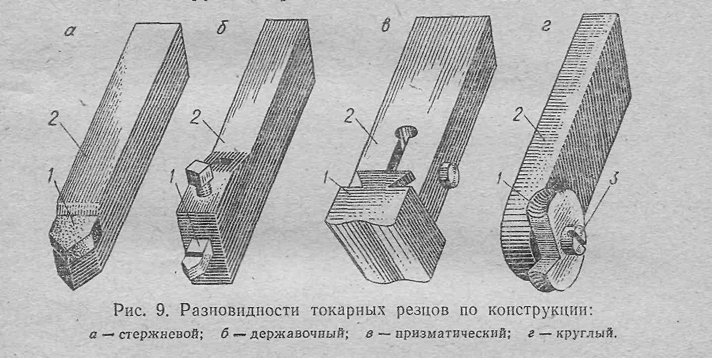 методы обработки металлов резанием