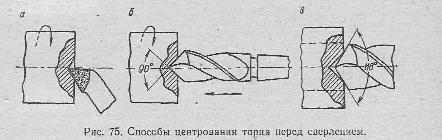 Hình ảnh trong video Сверление