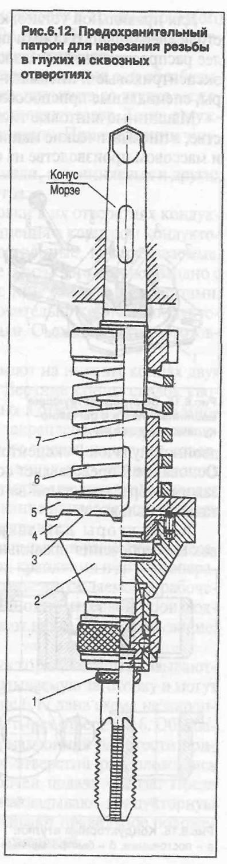 Станок вертикально-сверлильный