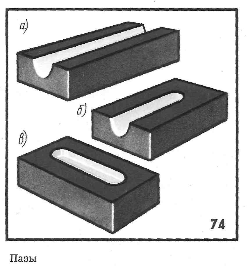 Как сделать пазы в металле 55