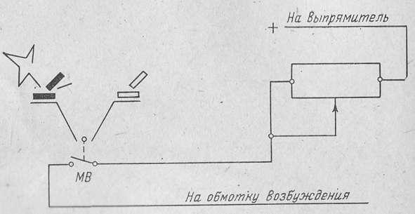 Рис 31.  Схема модернизации электрической цепи сварочных преобразователей ПС0500, ПСУ-500 и ПСУ-30.