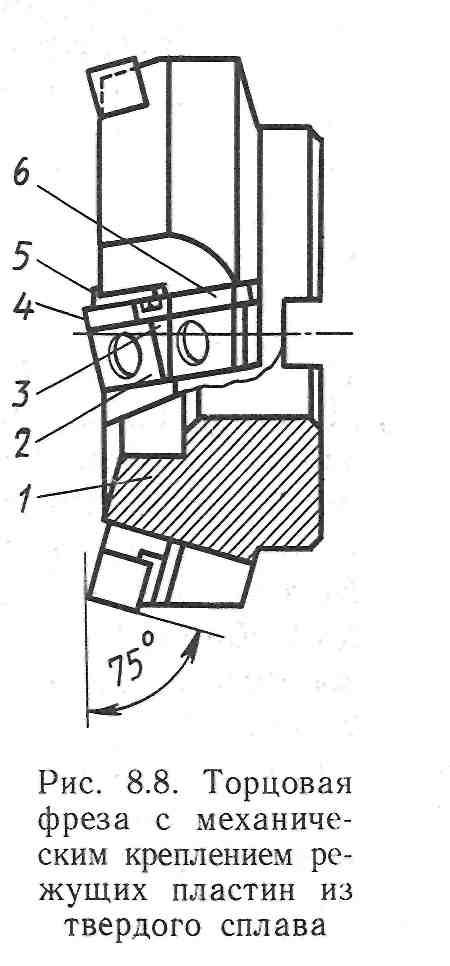 шпинделя, или через переходную втулку 14 (рис. 8.9, в). Торцовые фрезы могут закрепляться непосредственно на шпинделе...