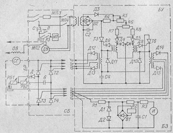 Сварочный полуавтомат ПДГ-502.